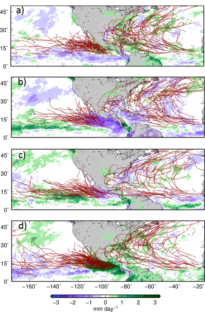 Figure 1. Tropical cyclone tracks in active and inactive phases of the MJO and increased (green) and decreased (purple) rainfall anomalies associated with the two phases of the MJO (from Zhang 2013). Panel (a) shows the active phase of the MJO for the Atlantic, and (d) shows the active phase for the eastern Pacific. Panels (b) and (c) show the less active phases for both basins.