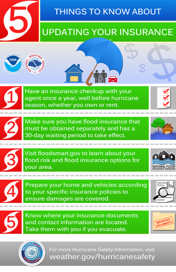 Hurricane_Insurance_4-4-16