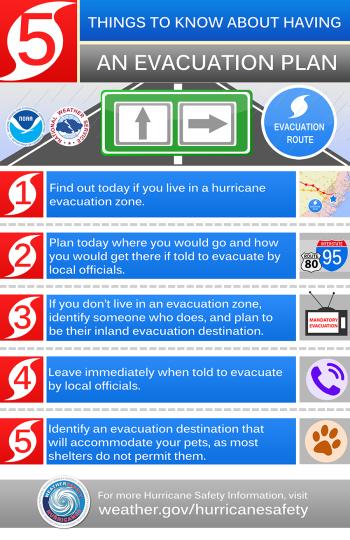 Hurricane_Prepare_Day 2