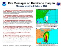 Key Messages on Hurricane Joaquin