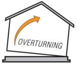 overturning