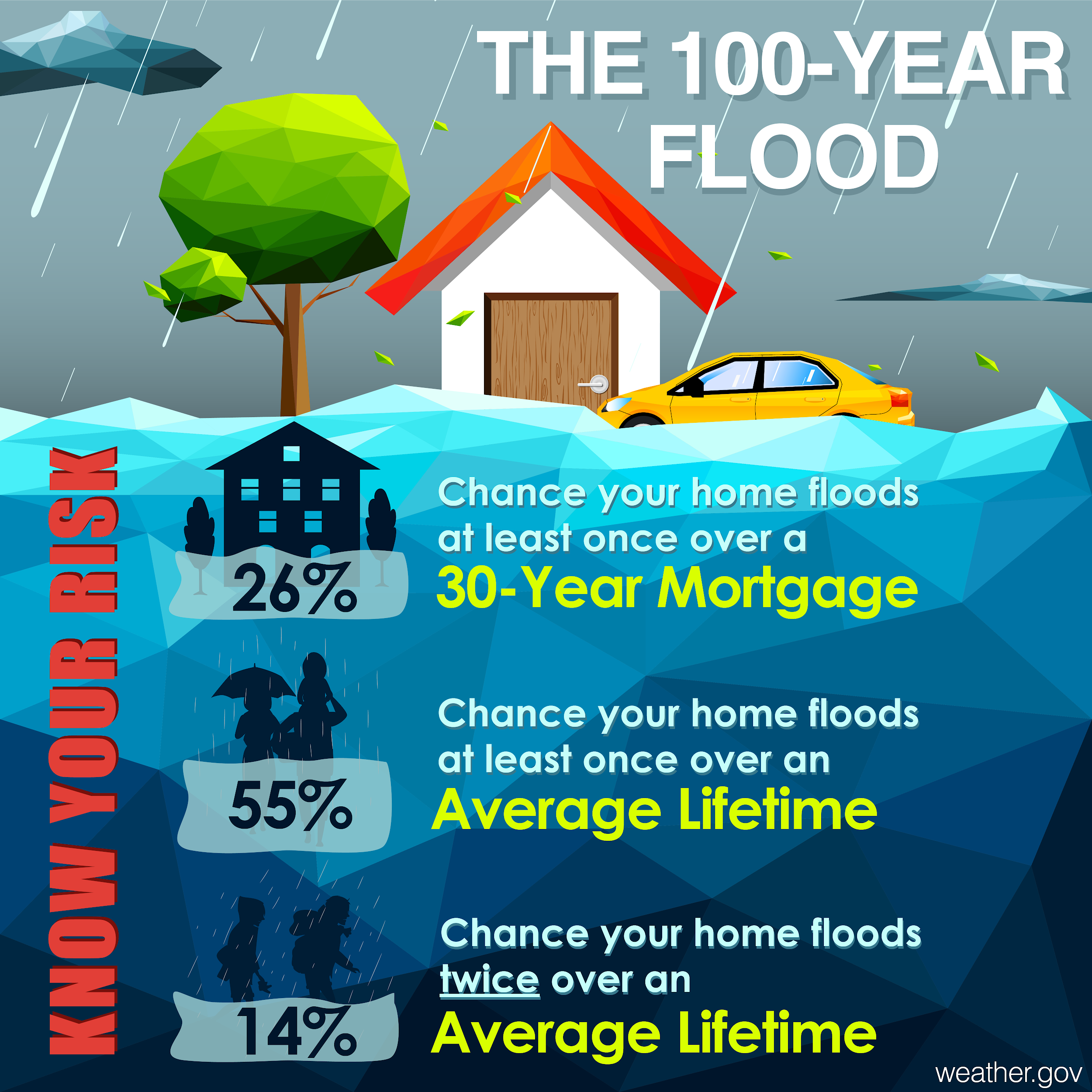 Things You Never Knew About FEMA